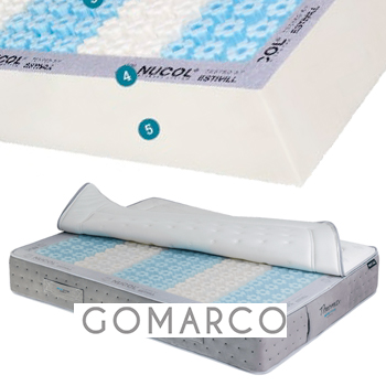 Gomarco Thermax